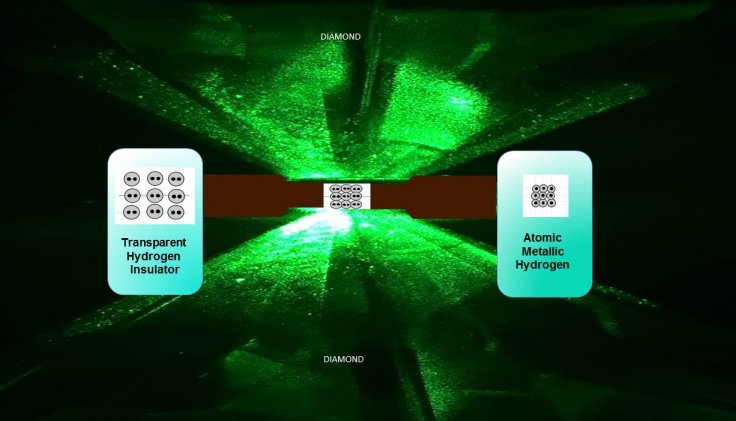 metallic hydrogen