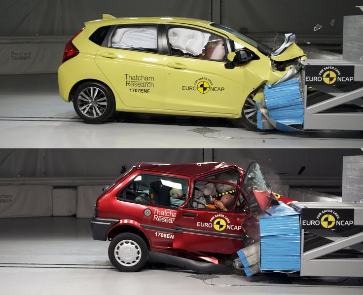 Euro NCAP 20th anniversary crash tests
