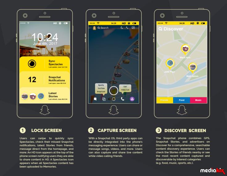 Snapchat Phone interface