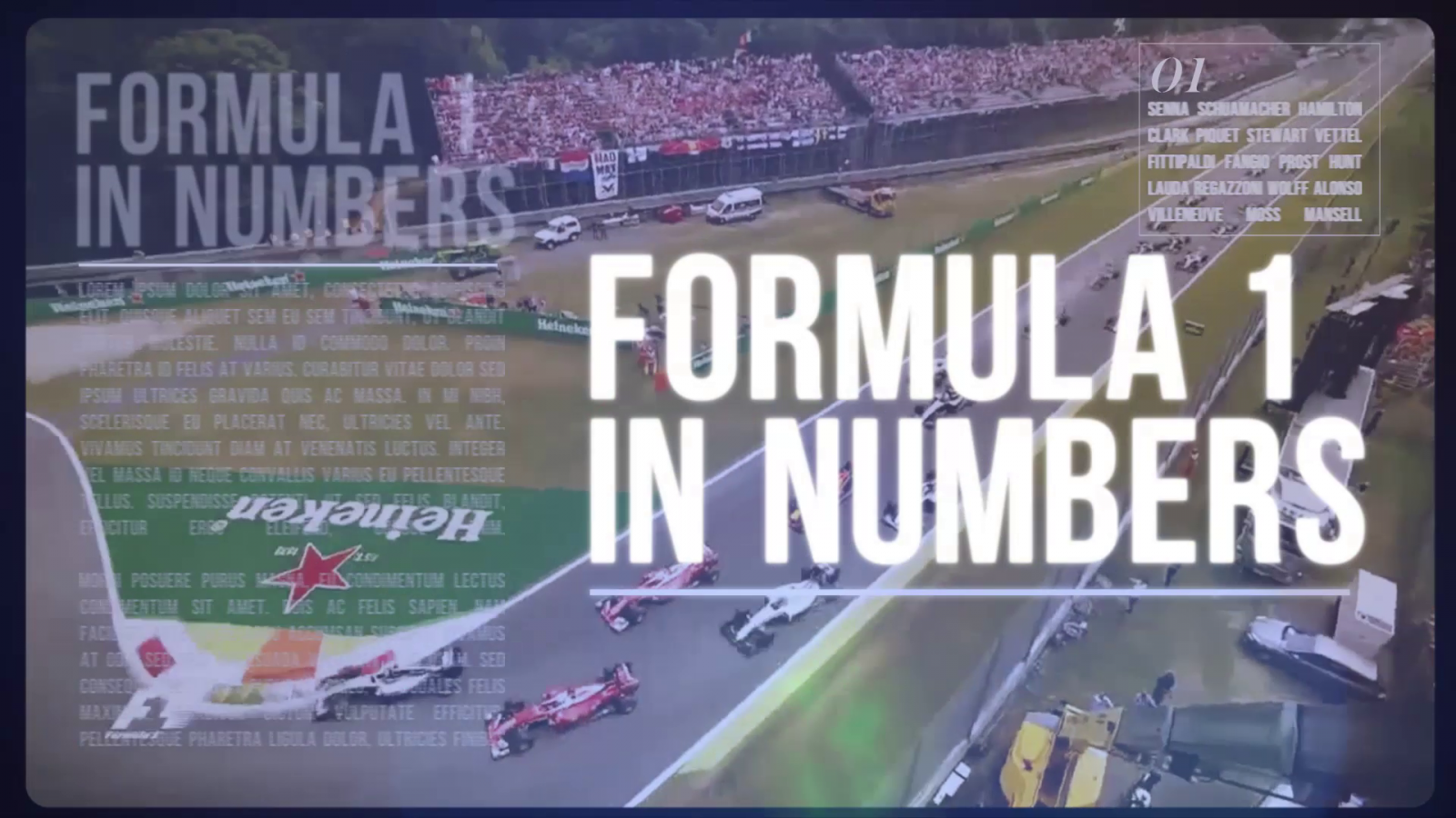 Formula One in numbers