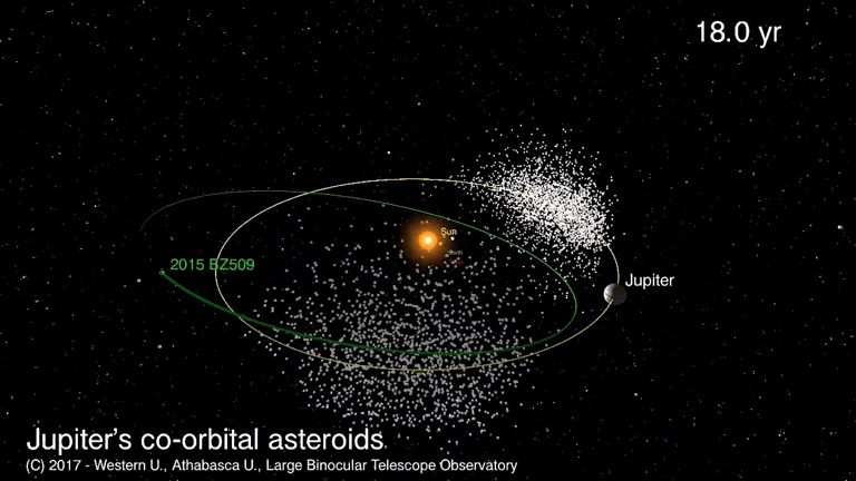 bizarre-asteroid-goes-around-the-sun-and-jupiter-the-wrong-way