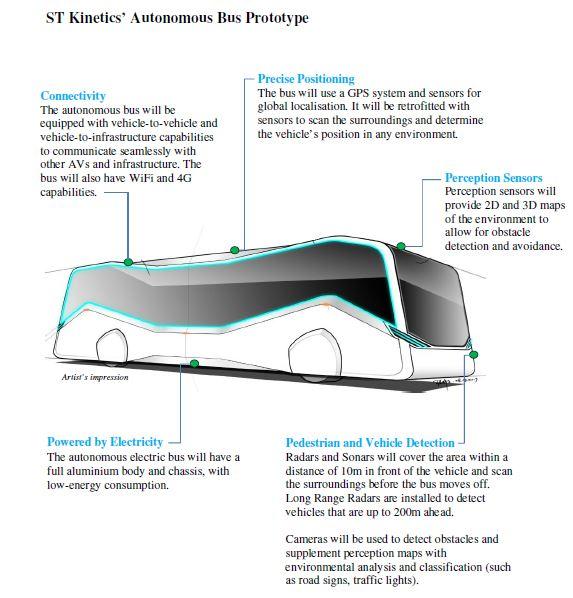 ST Kinetics' autonomous bus prototype