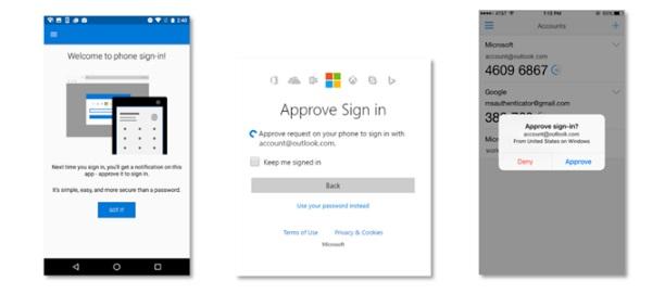 Microsoft phone sign-n