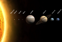 solar system Miniverse
