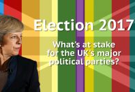 Election 2017: What is at stake for the UK political parties?
