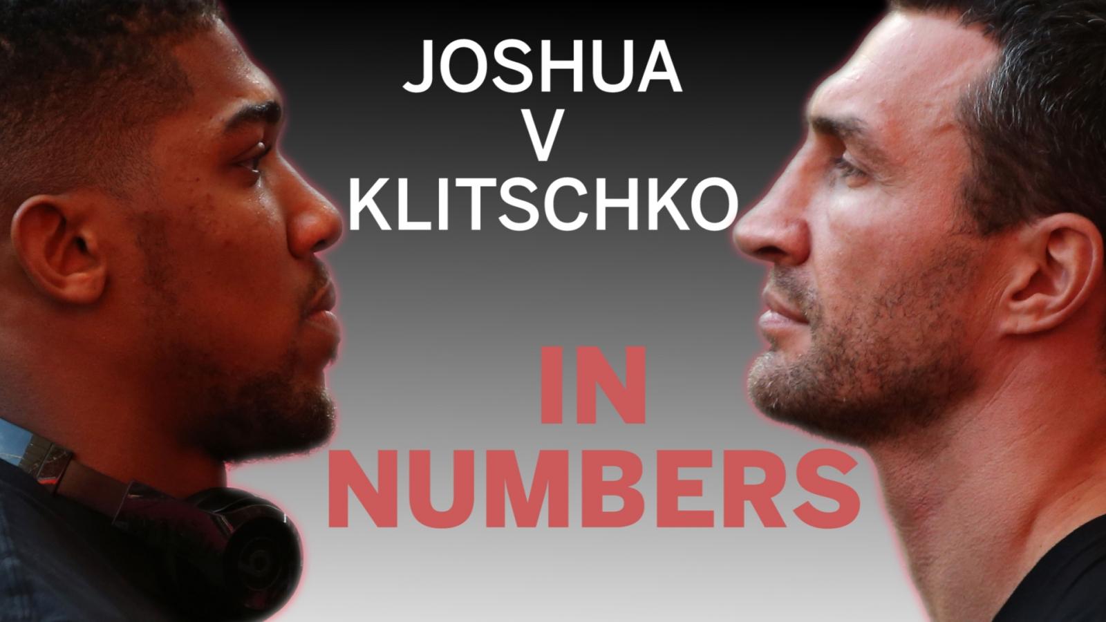 Anthony Joshua v Wladimir Klitschko in numbers