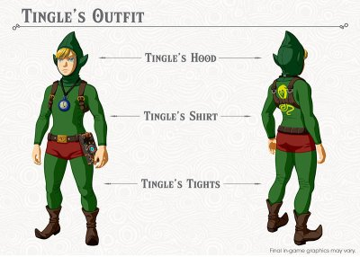 Breath of the Wild Tingle Outfit