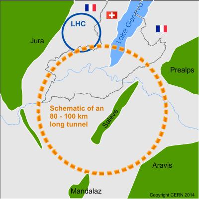 Large Hadron Collider 2.0