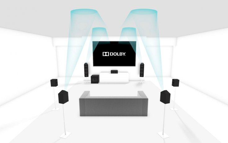 Dolby Atmos at home
