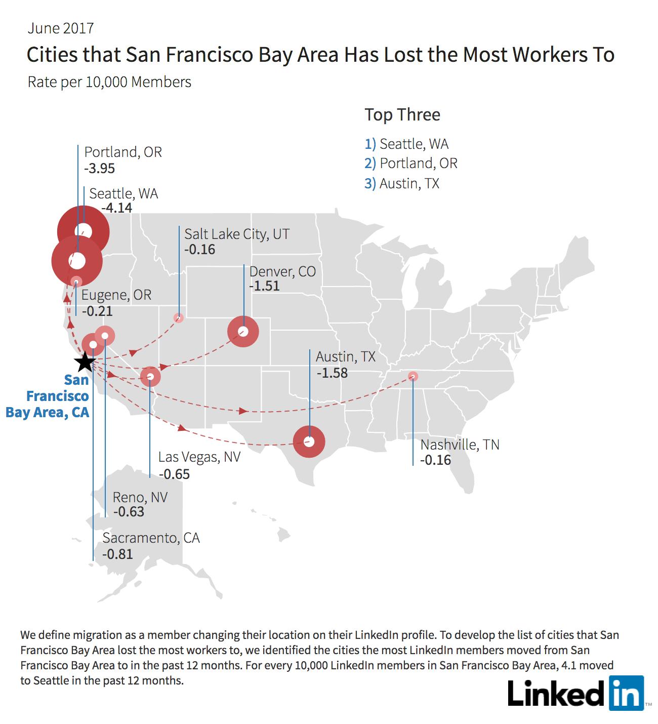 Silicon Valley LinkedIn