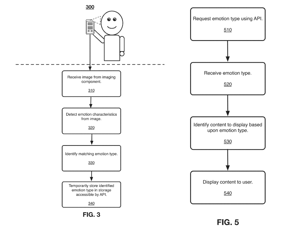 Facebook spy camera patent