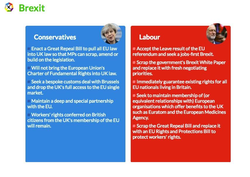 Brexit comparison