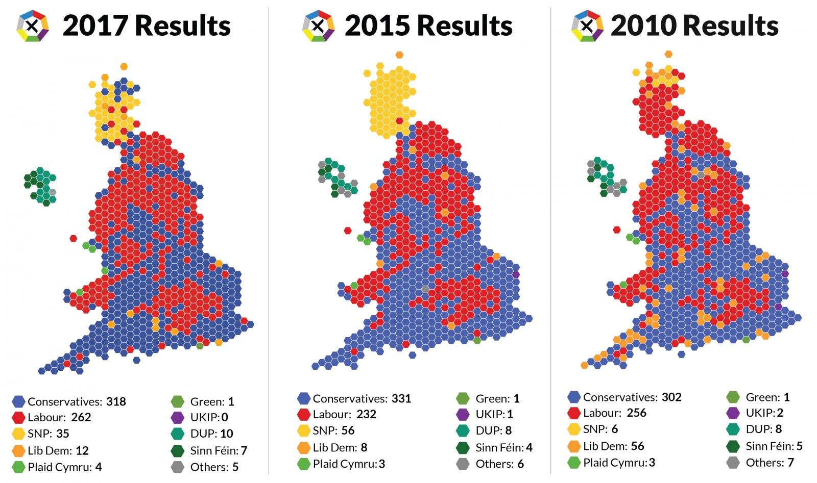 General Election 2017: demographic analysis
