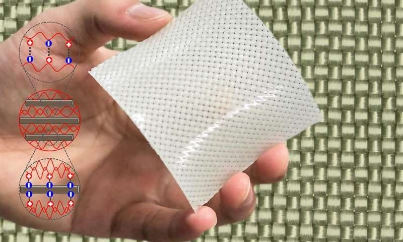 bulletproof hydrogel stronger than steel