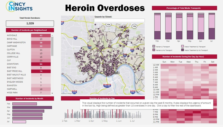heroin tracker Ohio drugs