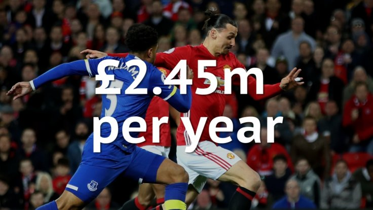 Average Premier League wages 2017