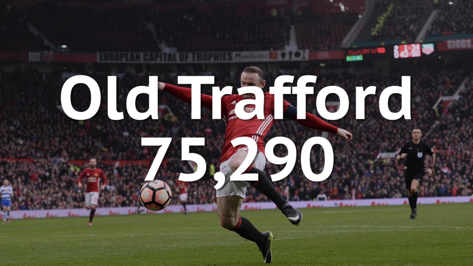 Average Premier League attendance 1992