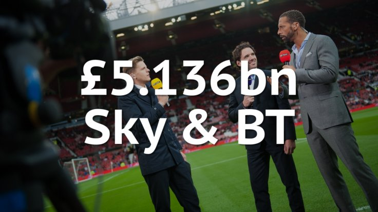 Cost of Premier league TV rights 2017