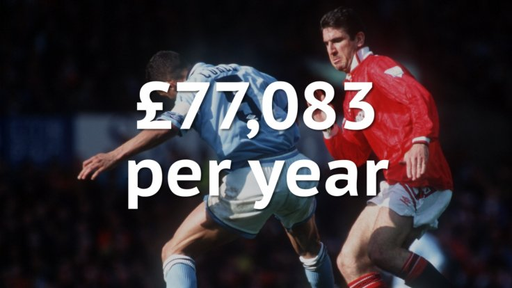 Average Premier League wages 1992