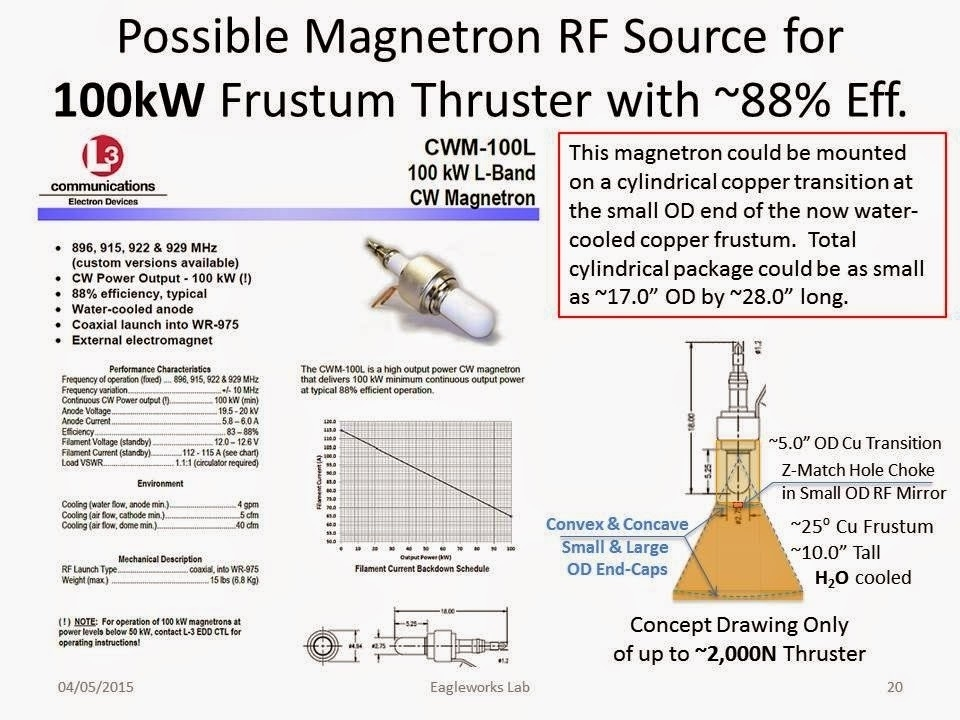 An EmDrive technical document by Nasa Eagleworks
