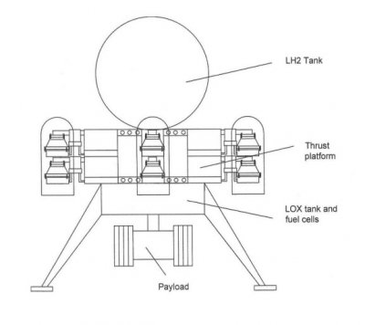 EmDrive-powered reusable launch vehicle
