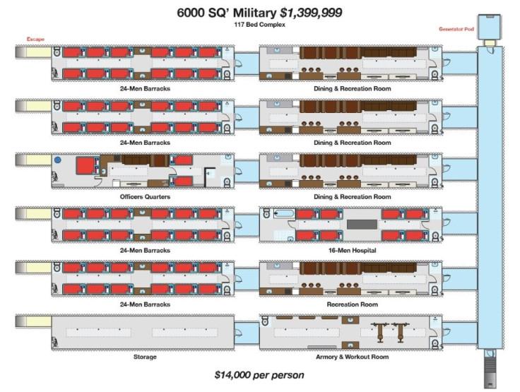 US nuclear shelter Atlas Trump North Korea