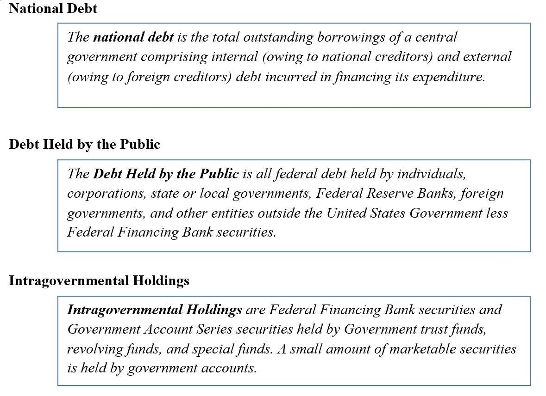 Types of US debt