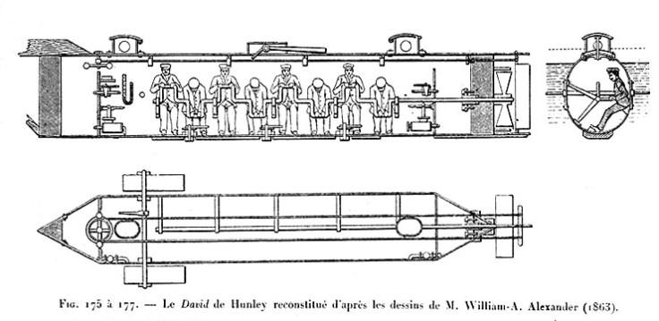 H. L. Hunley