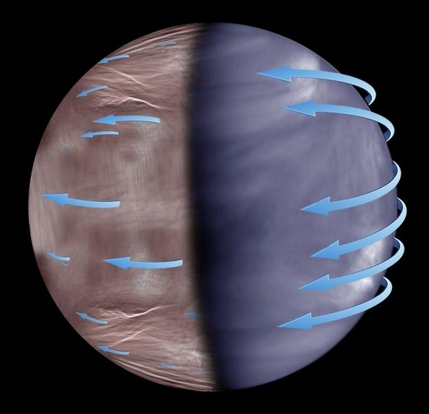 Venus dark side