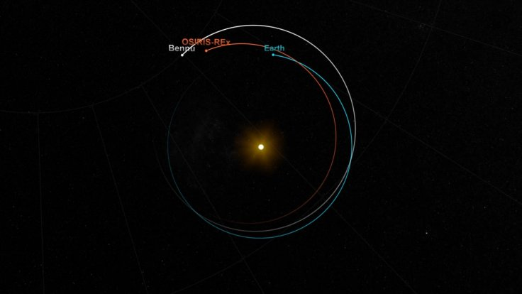 OSIRIS-REx Outbound Cruise and Gravity Assist