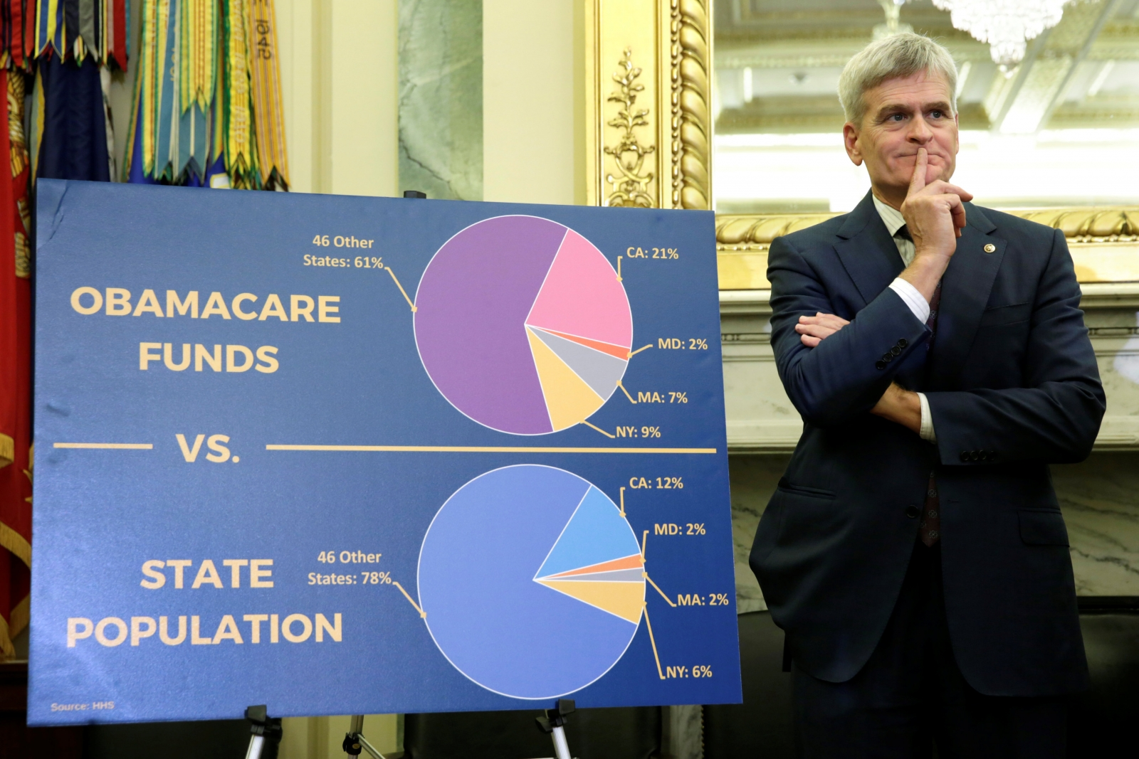 the-graham-cassidy-healthcare-bill-in-numbers