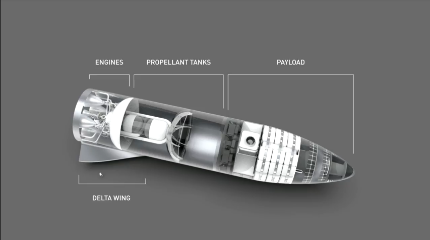 BFR rocket