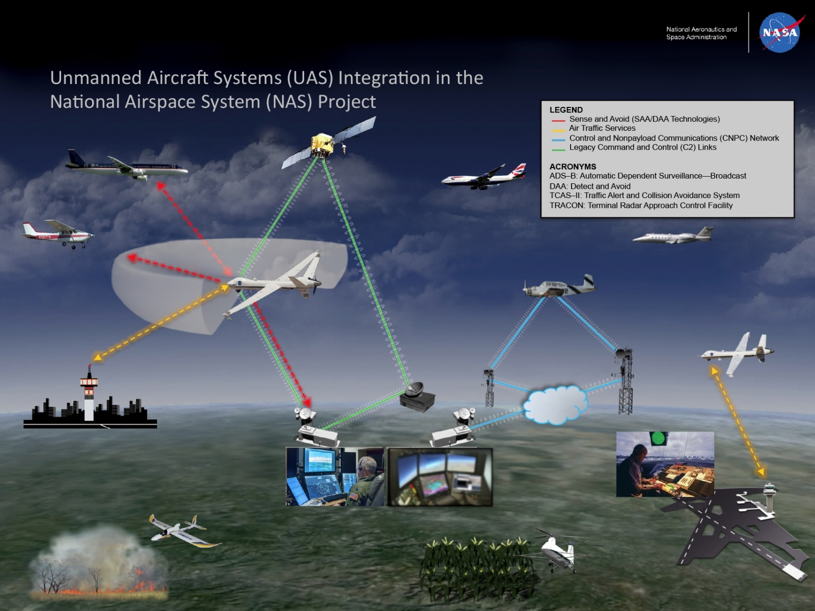 Nasa to demonstrate flying drones in controlled airspace alongside commercial aircraft
