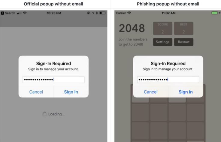 iTunes Sign in phishing