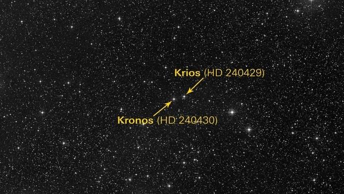 Krios and Kronos