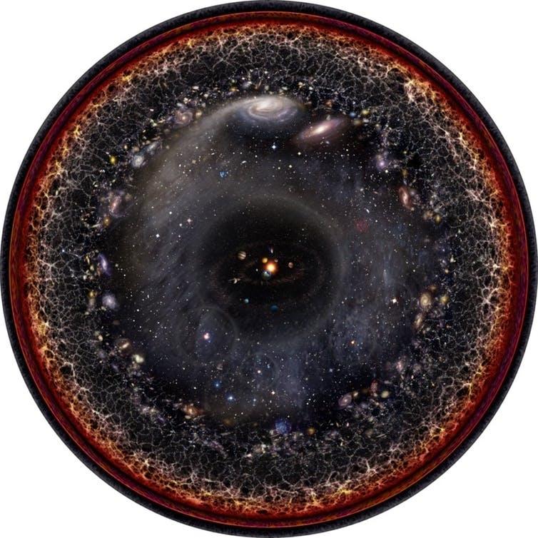 Humancentric universe.