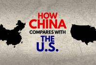 How China Compares With The US