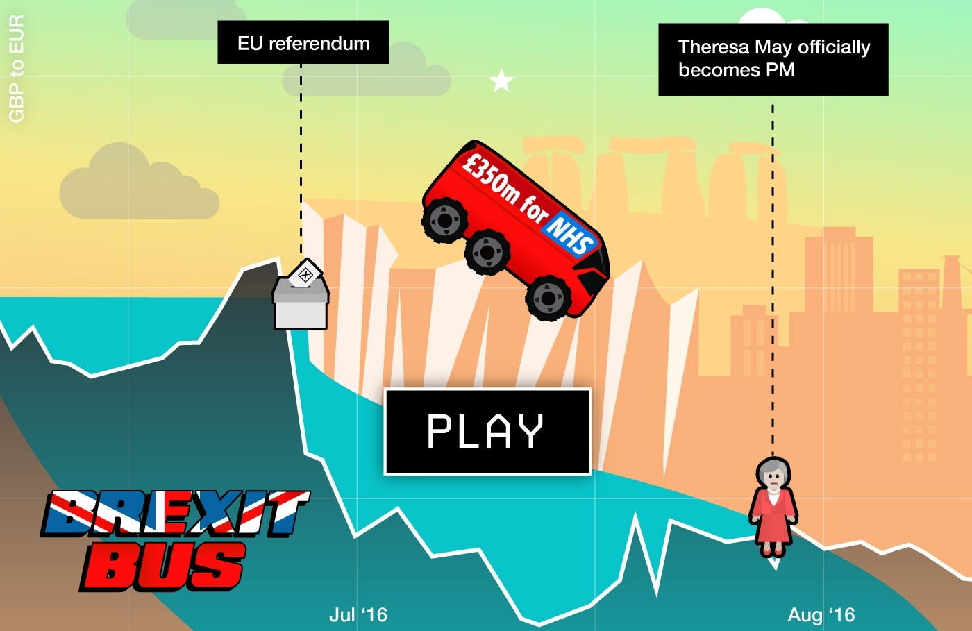 Brexit bus game