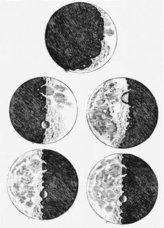 Gallileo moon sketches