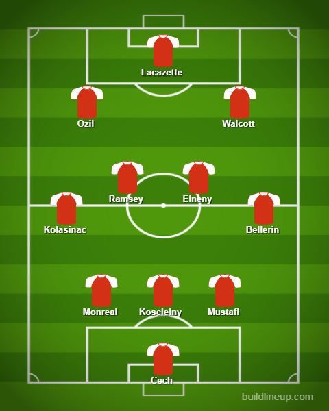 Arsenal XI vs Newcastle