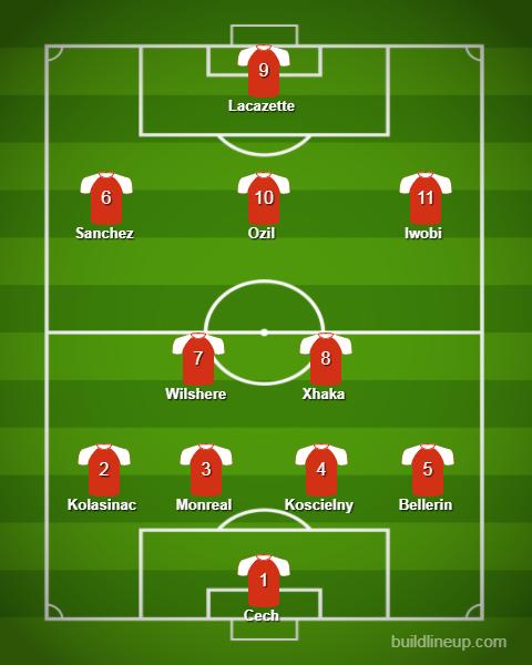 Arsenal line-up vs Liverpool