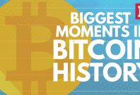 Biggest Moments in Bitcoin History