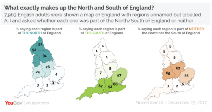 Yougov North South survey