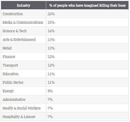 Expert Market survey