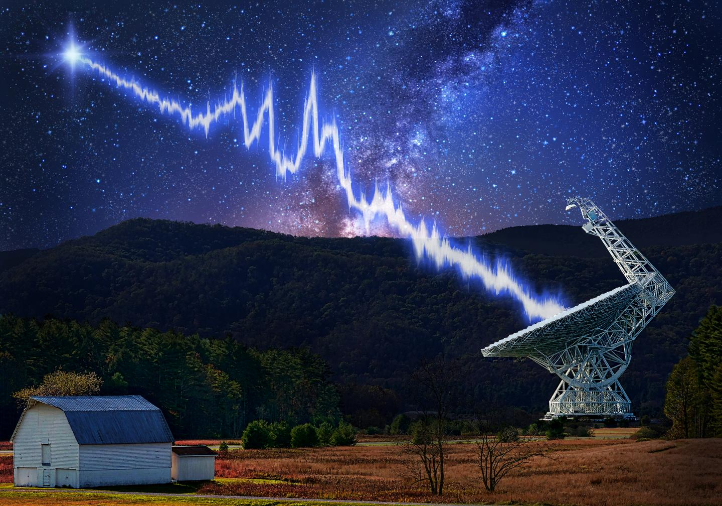 Green Bank Telescope detecting FRB