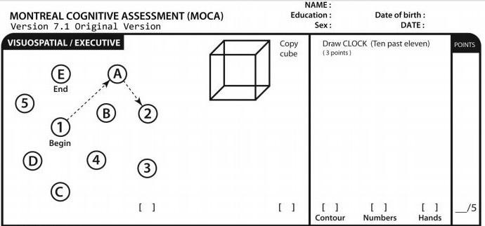MOCA TEST 123