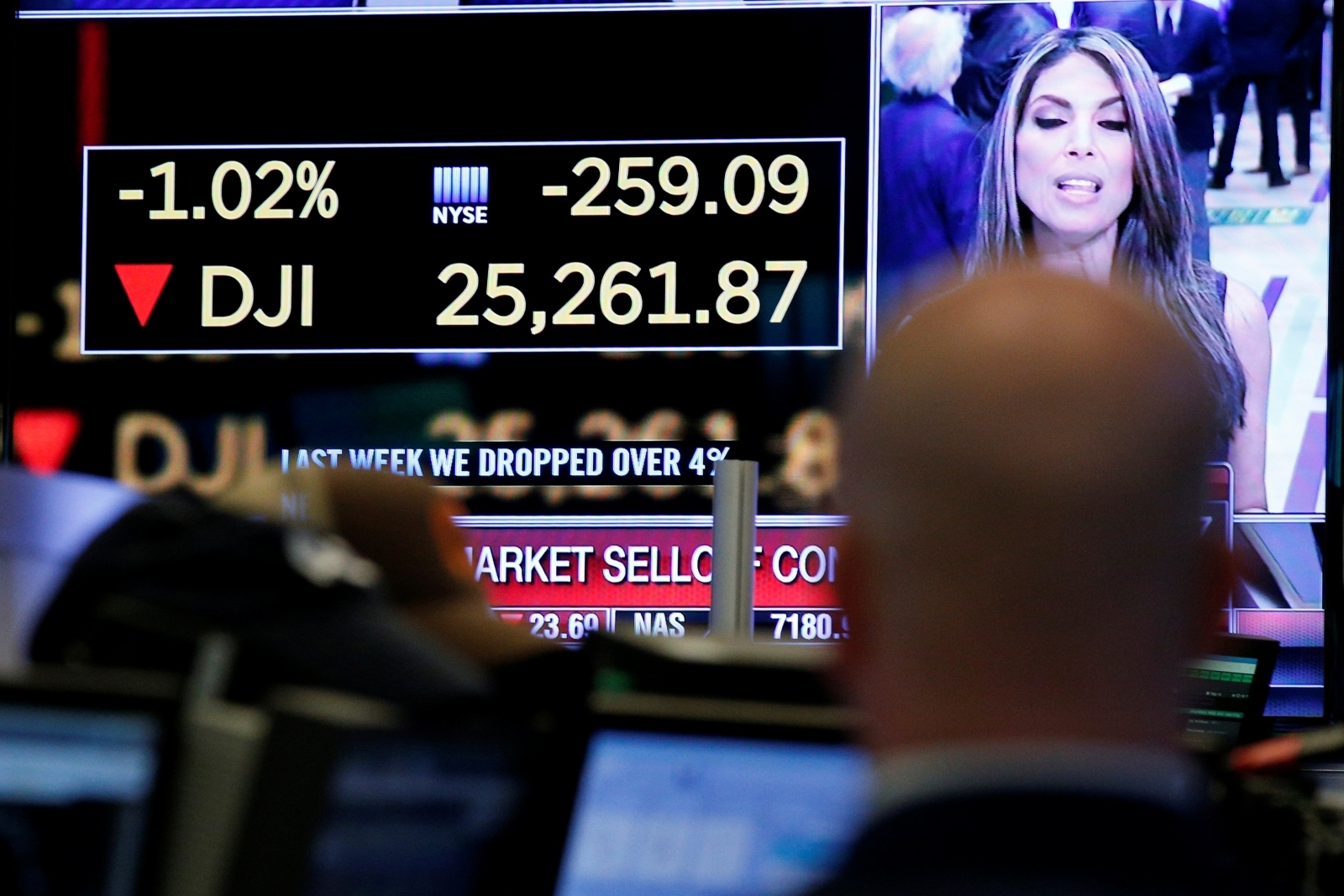 Stocks in Green Even After a Dramatic Drop in Dow