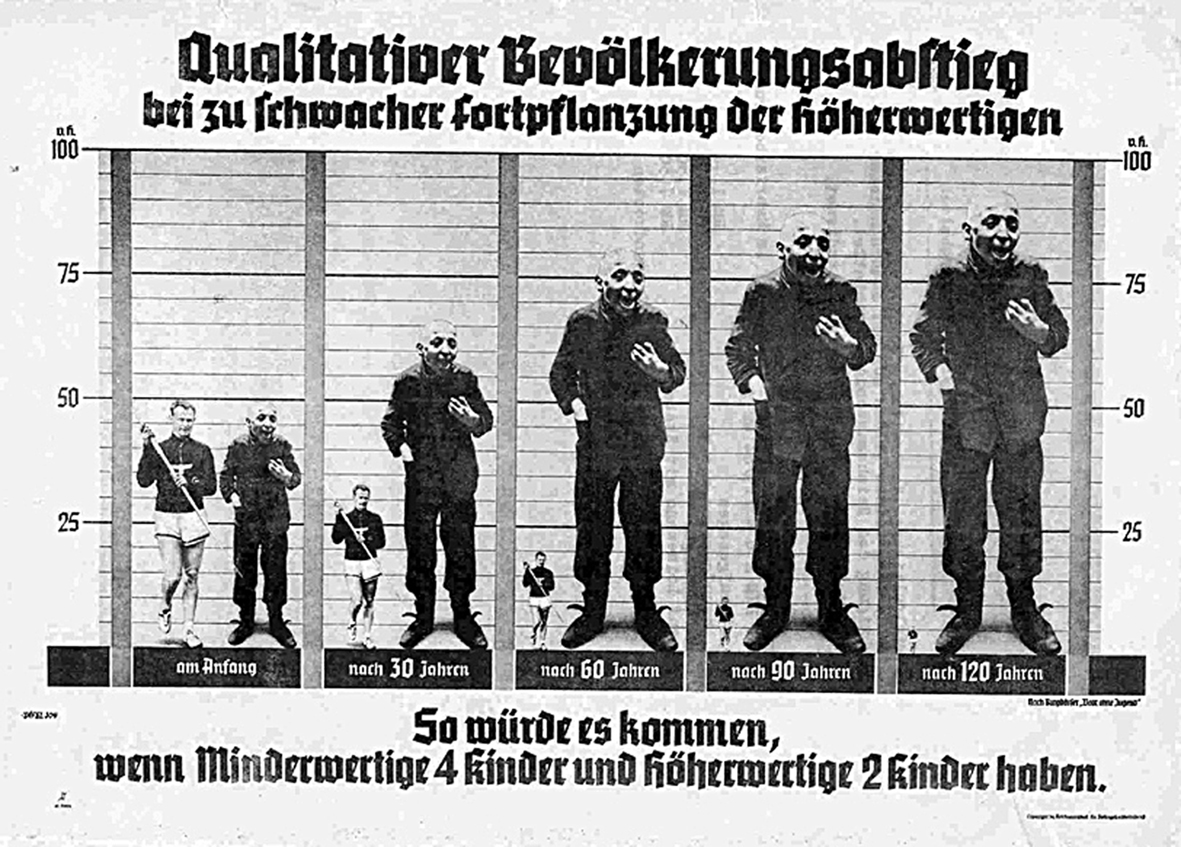 Poster promoting eugenics