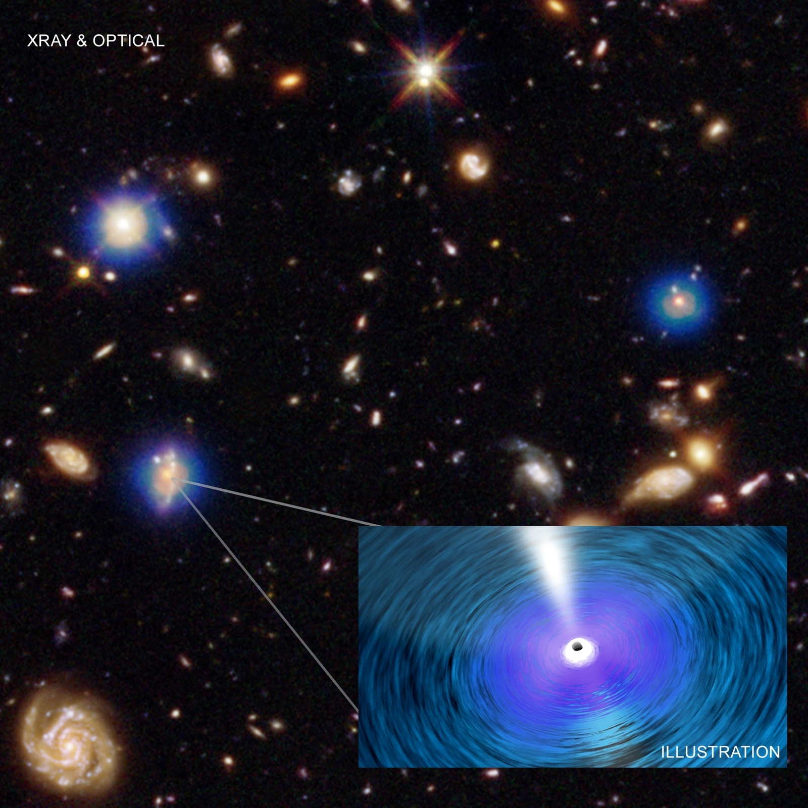 Big black holes outpace their galaxies in growth