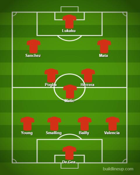 Manchester United XI vs Sevilla